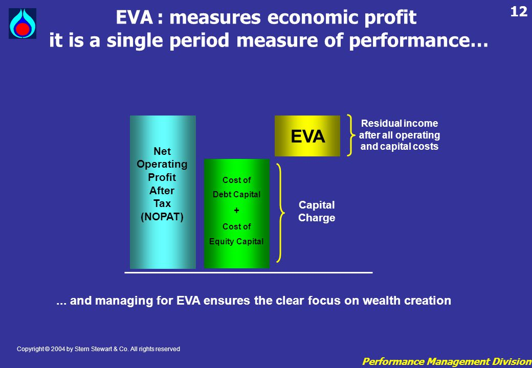 EVA : measures economic profit it is a single period measure of performance…