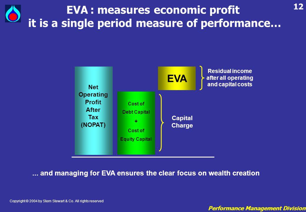 EVA : measures economic profit it is a single period measure of performance…