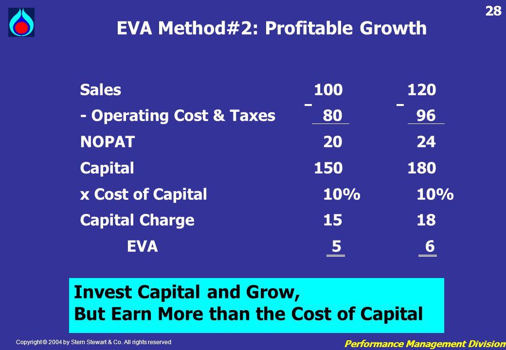EVA Method#2: Profitable Growth
