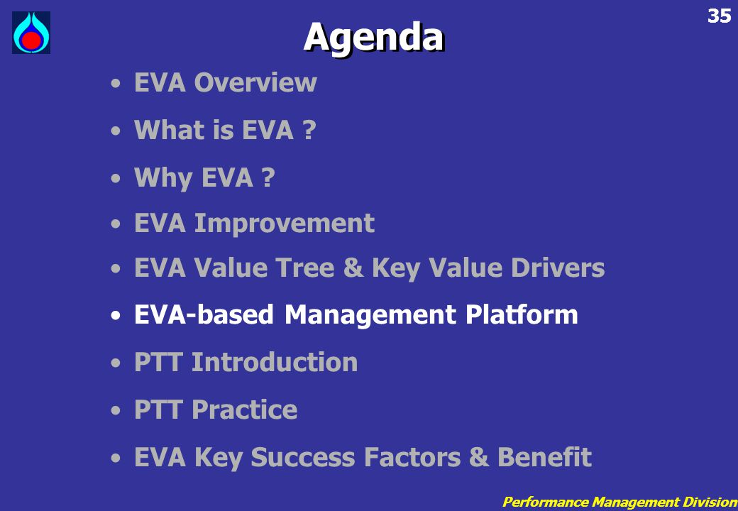 Agenda EVA Overview What is EVA Why EVA EVA Improvement