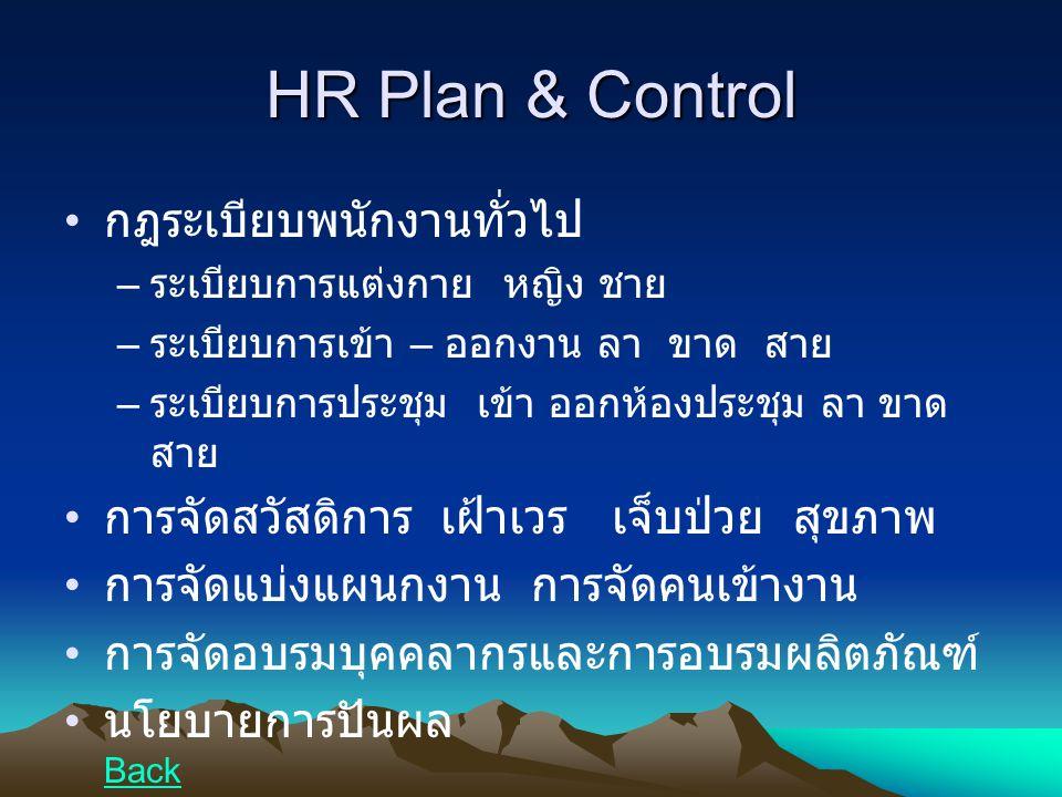 HR Plan & Control กฎระเบียบพนักงานทั่วไป