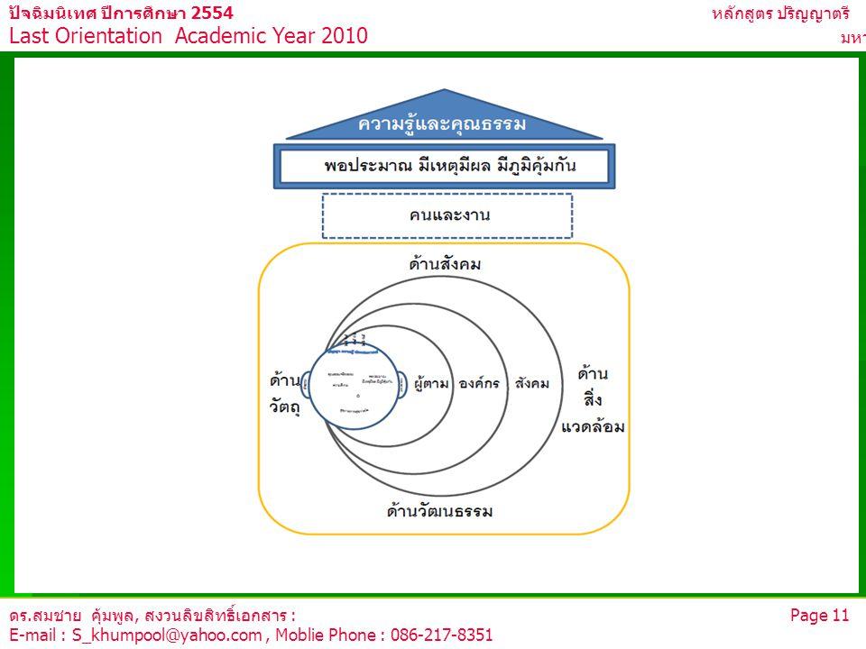 Last Orientation Academic Year 2010 มหาวิทยาลัยนอร์ทกรุงเทพ