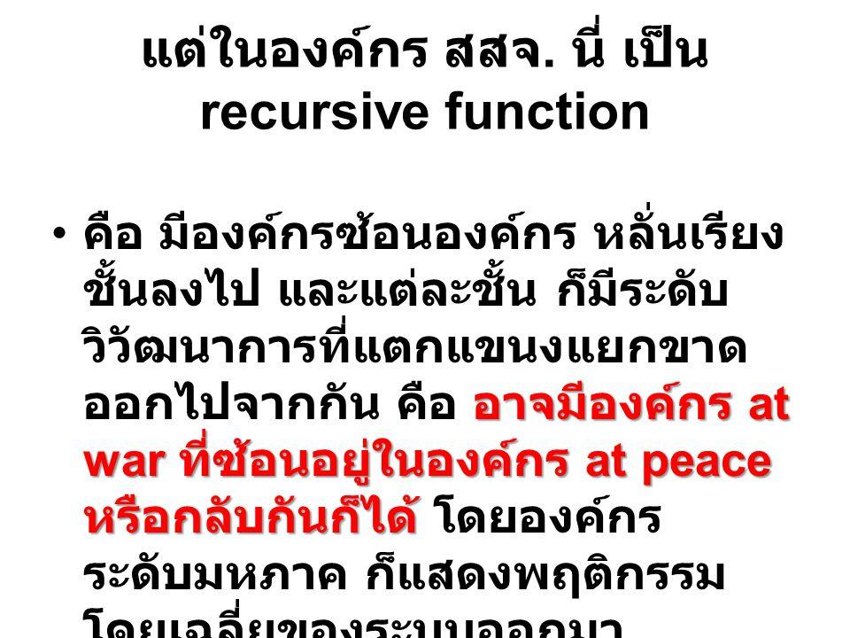แต่ในองค์กร สสจ. นี่ เป็น recursive function