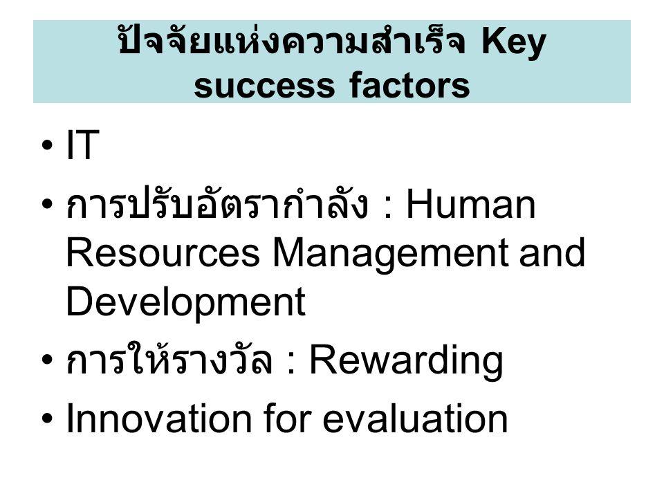 ปัจจัยแห่งความสำเร็จ Key success factors