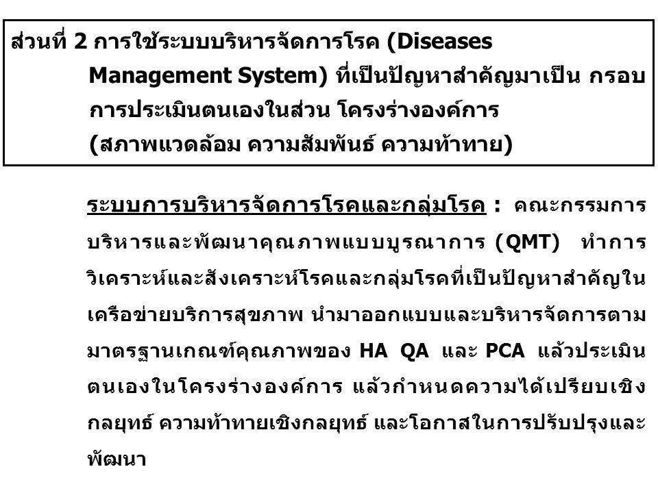 ส่วนที่ 2 การใช้ระบบบริหารจัดการโรค (Diseases