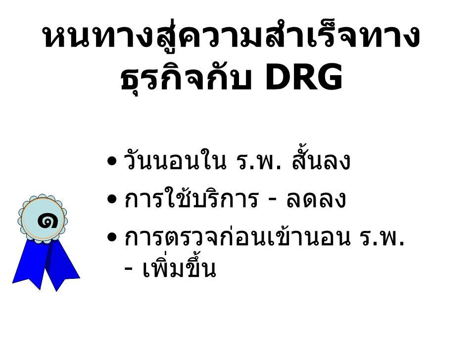 หนทางสู่ความสำเร็จทางธุรกิจกับ DRG