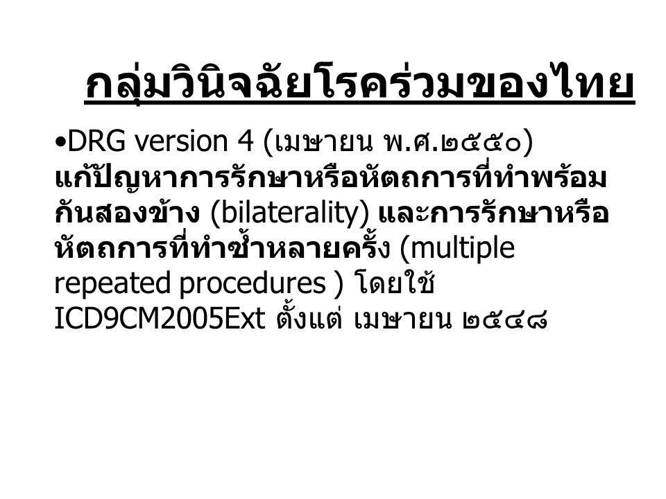 กลุ่มวินิจฉัยโรคร่วมของไทย