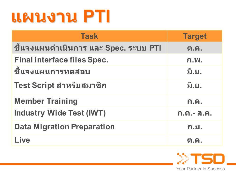แผนงาน PTI Task Target ชี้แจงแผนดำเนินการ และ Spec. ระบบ PTI ต.ค.
