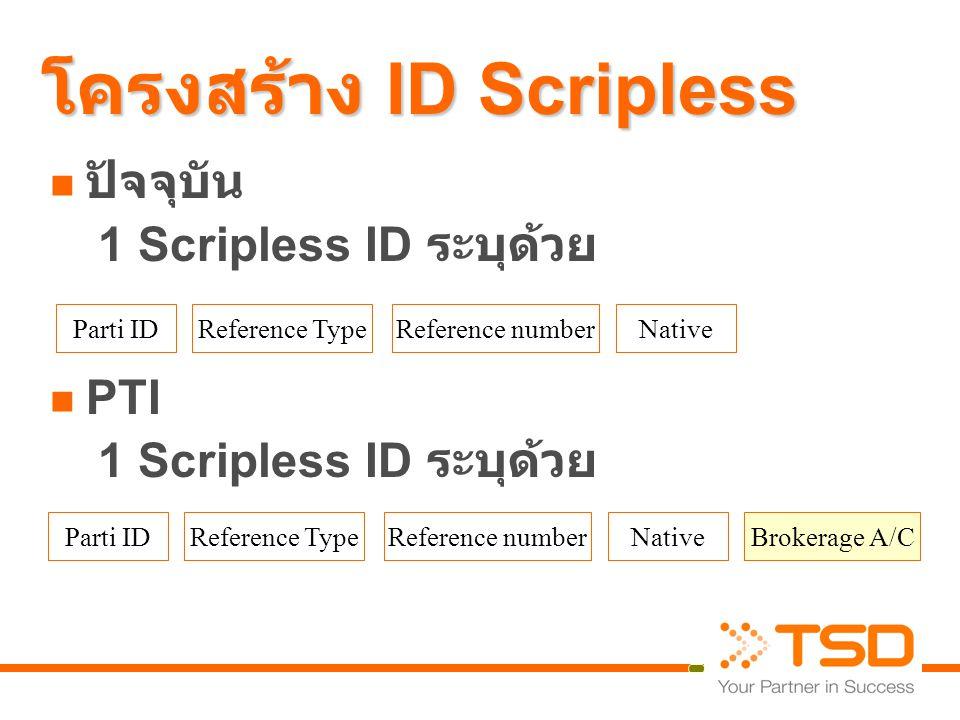 โครงสร้าง ID Scripless