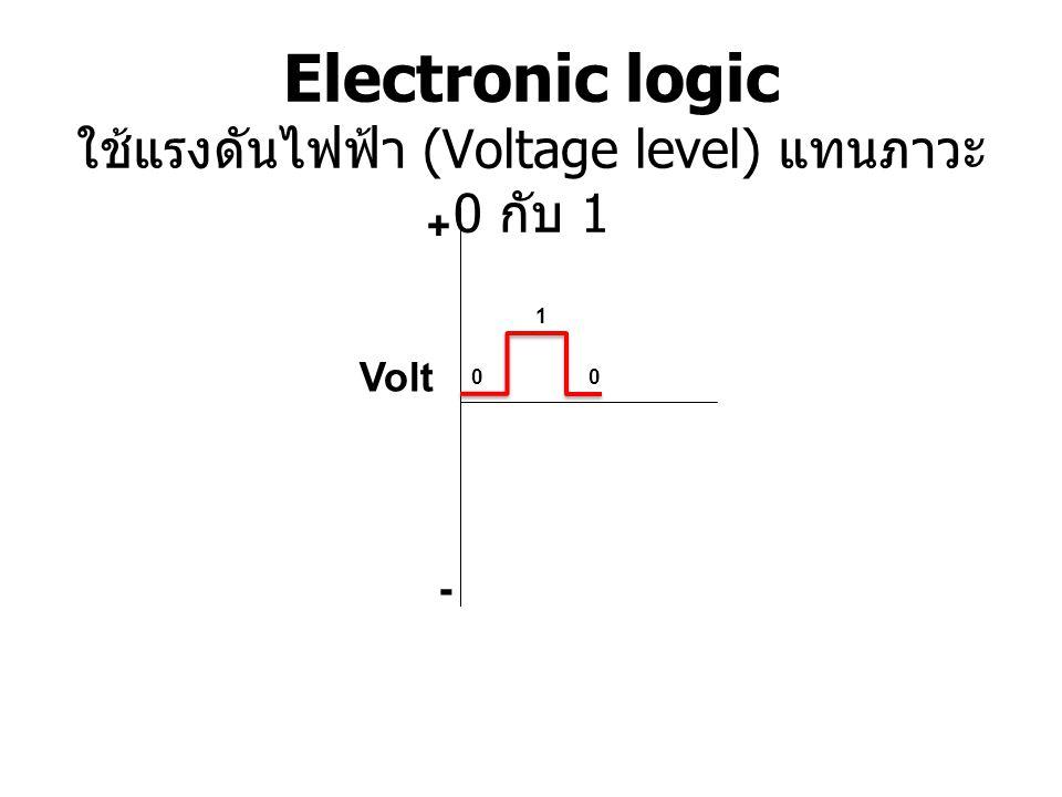 Electronic logic ใช้แรงดันไฟฟ้า (Voltage level) แทนภาวะ 0 กับ 1