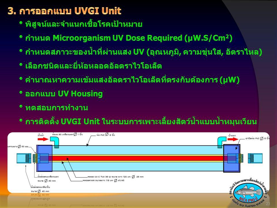 3. การออกแบบ UVGI Unit พิสูจน์และจำแนกเชื้อโรคเป้าหมาย