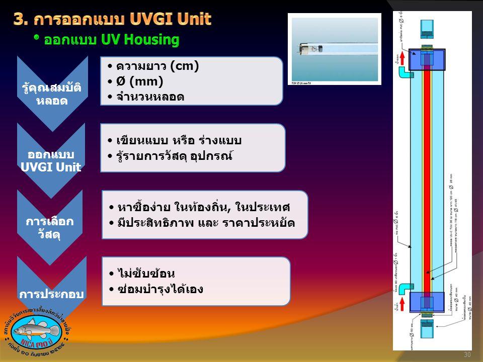 3. การออกแบบ UVGI Unit ออกแบบ UV Housing รู้คุณสมบัติหลอด ความยาว (cm)