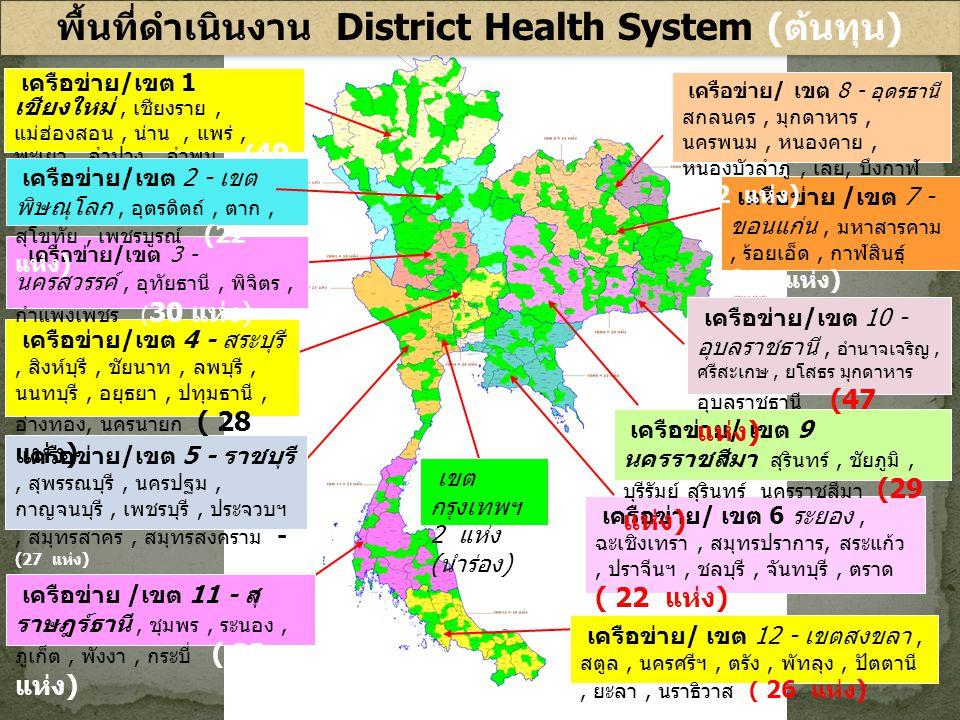 พื้นที่ดำเนินงาน District Health System (ต้นทุน)