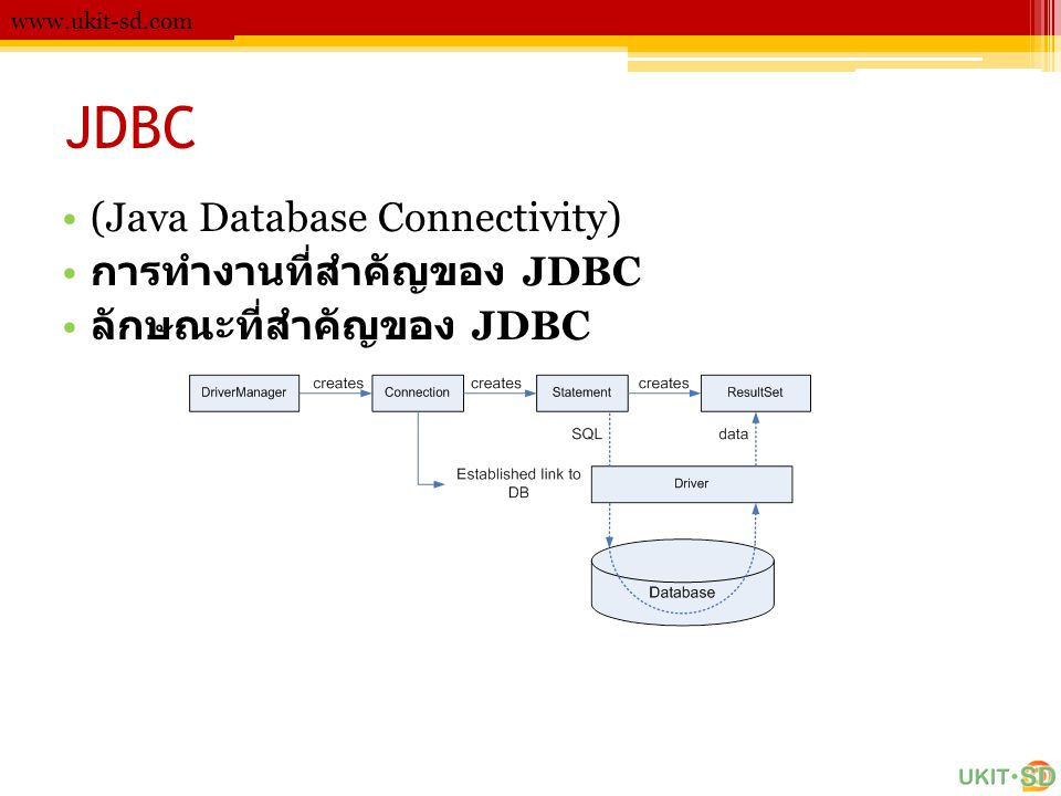JDBC (Java Database Connectivity) การทำงานที่สำคัญของ JDBC