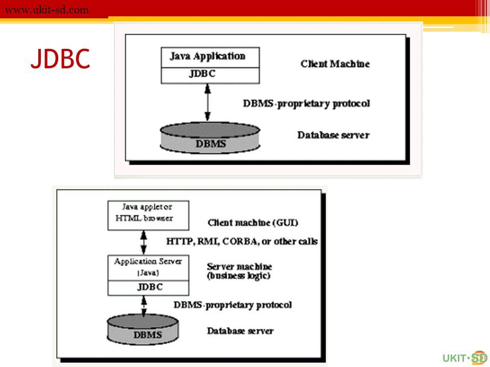 www.ukit-sd.com JDBC