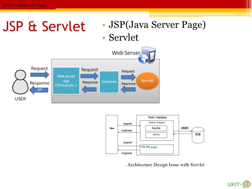 www.ukit-sd.com JSP & Servlet JSP(Java Server Page) Servlet