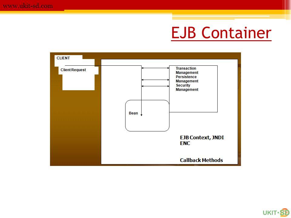 www.ukit-sd.com EJB Container