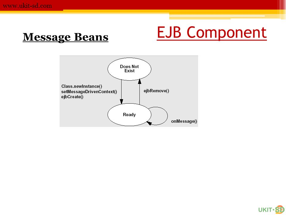 EJB Component Message Beans
