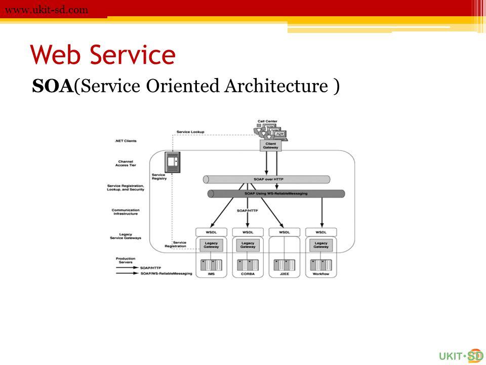www.ukit-sd.com Web Service SOA(Service Oriented Architecture )