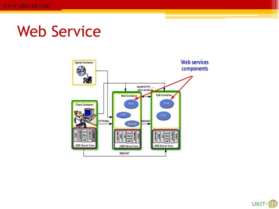 www.ukit-sd.com Web Service