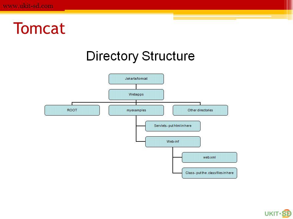 www.ukit-sd.com Tomcat