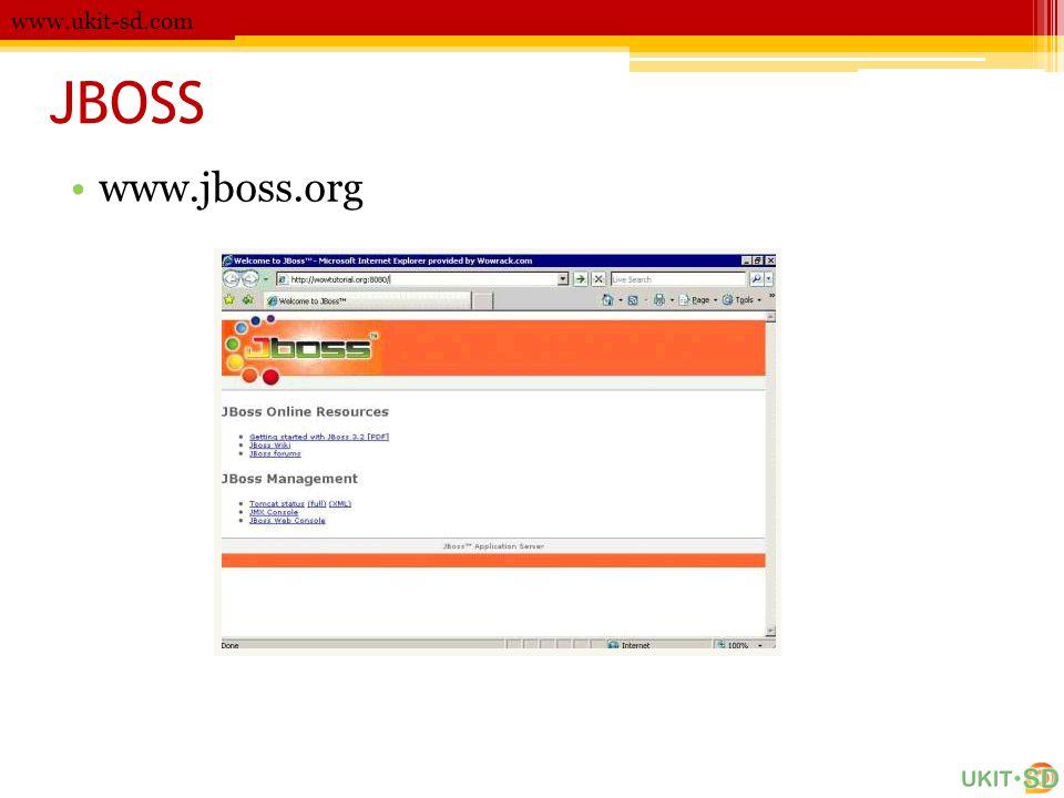 www.ukit-sd.com JBOSS www.jboss.org