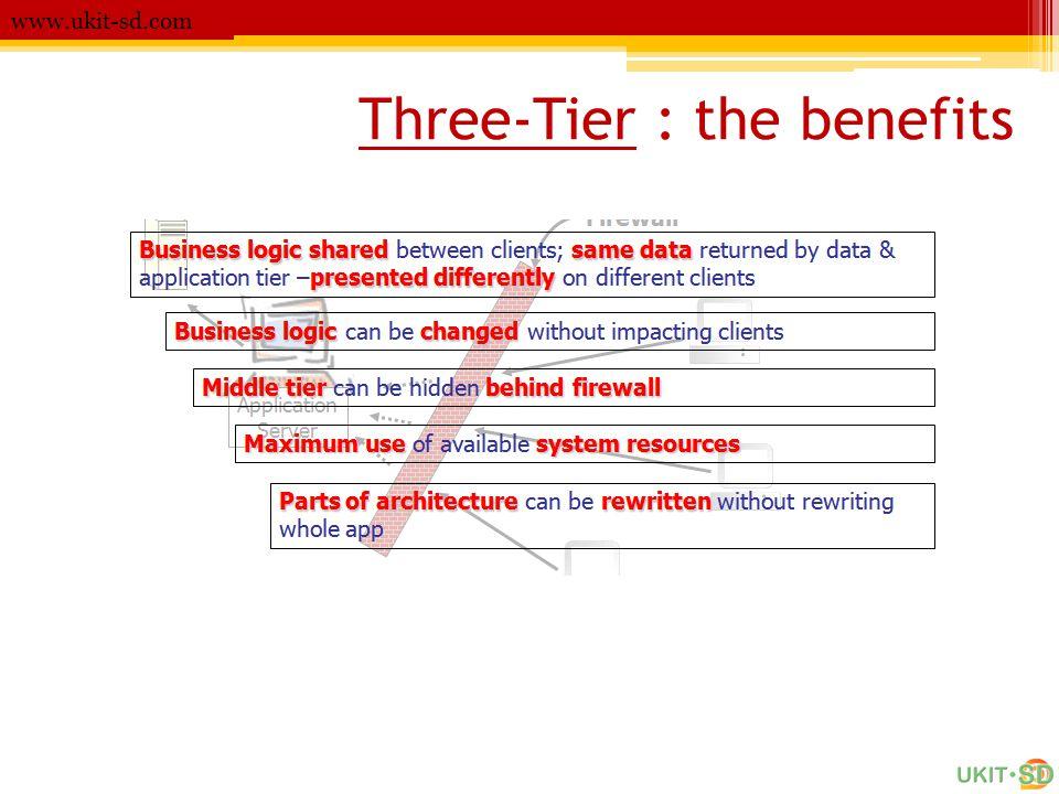Three-Tier : the benefits