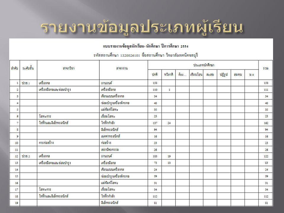 รายงานข้อมูลประเภทผู้เรียน