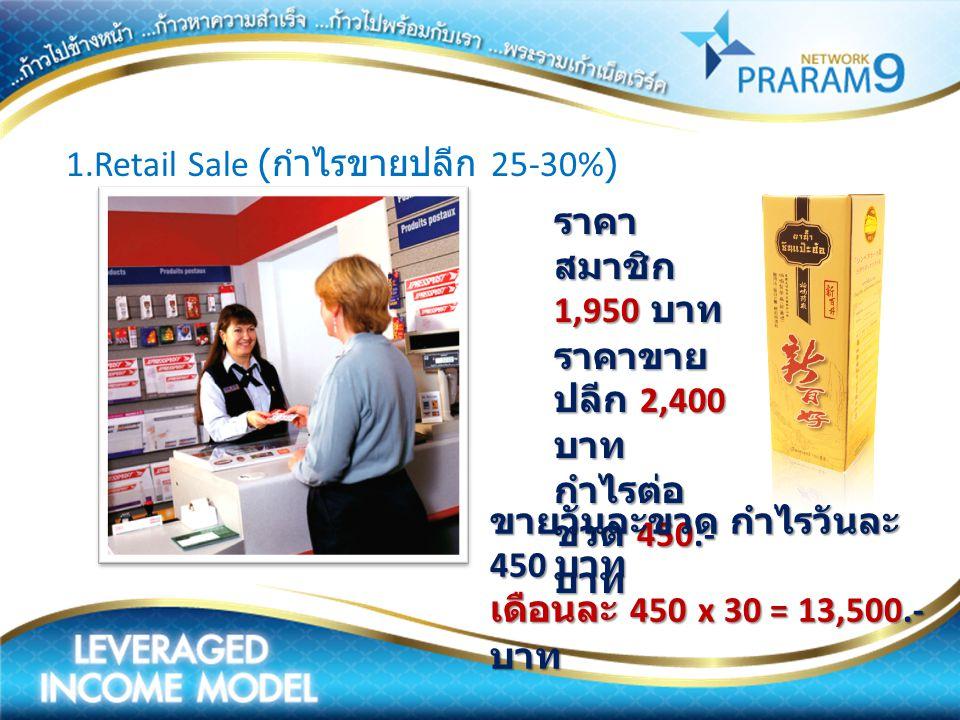 1.Retail Sale (กำไรขายปลีก 25-30%)