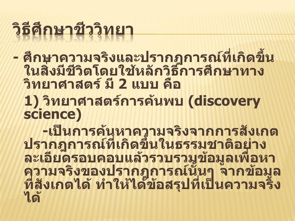 วิธีศึกษาชีววิทยา