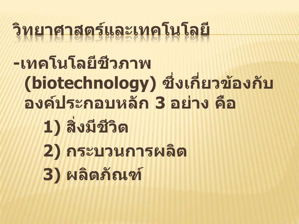 วิทยาศาสตร์และเทคโนโลยี