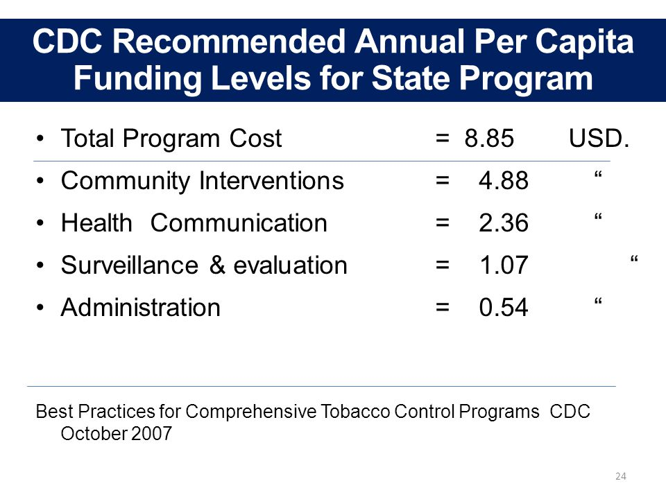 CDC Recommended Annual Per Capita Funding Levels for State Program