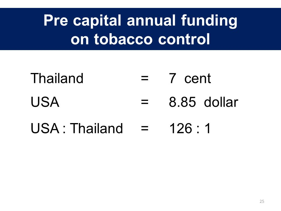 Pre capital annual funding on tobacco control