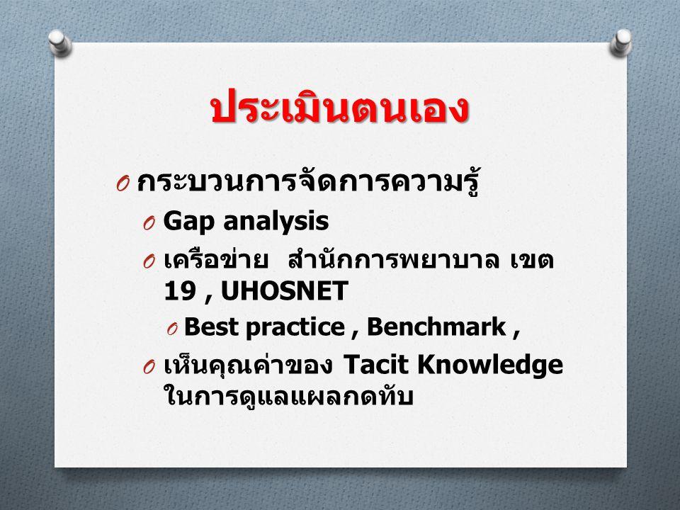 ประเมินตนเอง กระบวนการจัดการความรู้ Gap analysis