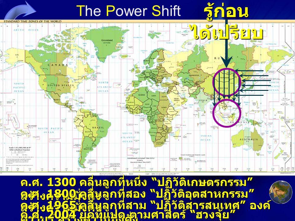 รู้ก่อน ได้เปรียบ The Power Shift