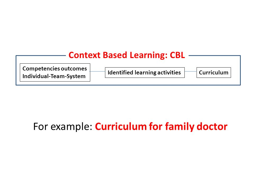 For example: Curriculum for family doctor