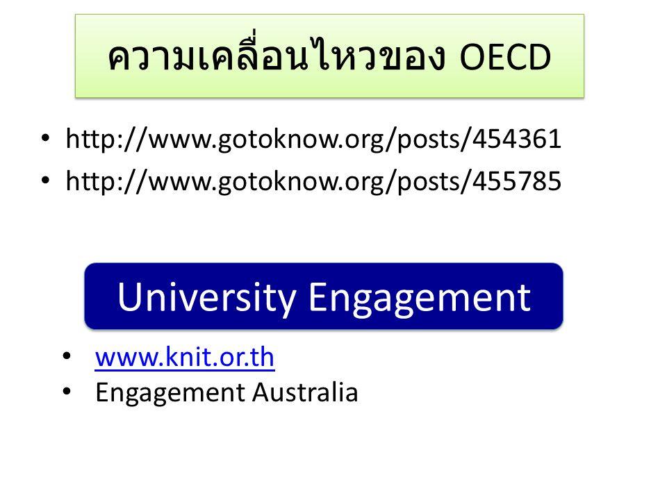 ความเคลื่อนไหวของ OECD