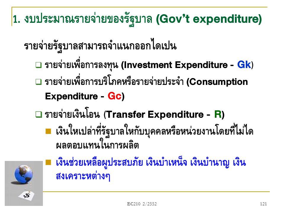 1. งบประมาณรายจ่ายของรัฐบาล (Gov't expenditure)