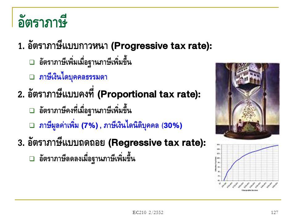 อัตราภาษี 1. อัตราภาษีแบบก้าวหน้า (Progressive tax rate):