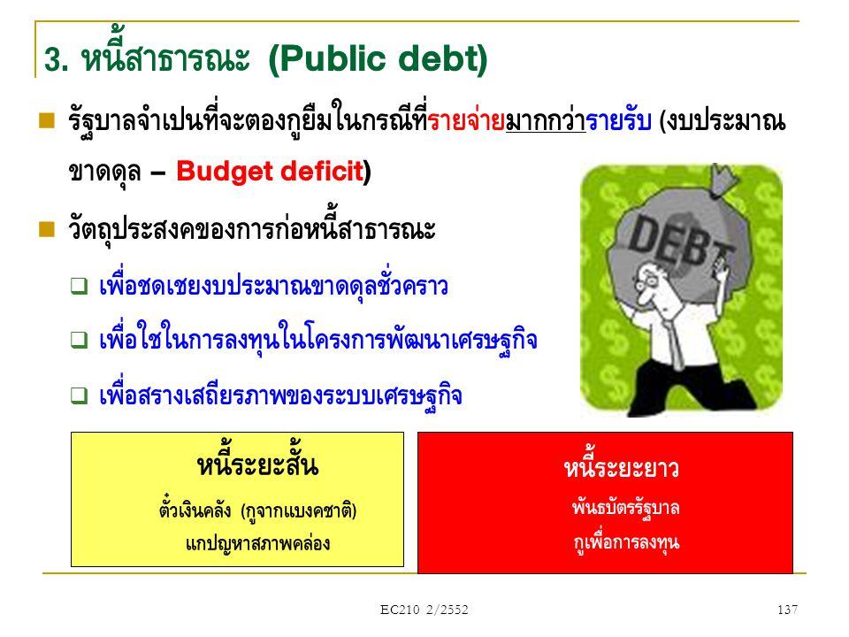 3. หนี้สาธารณะ (Public debt)