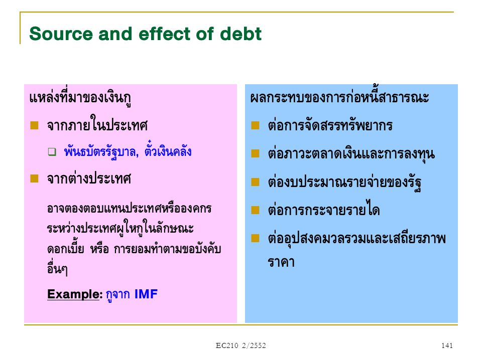 Source and effect of debt