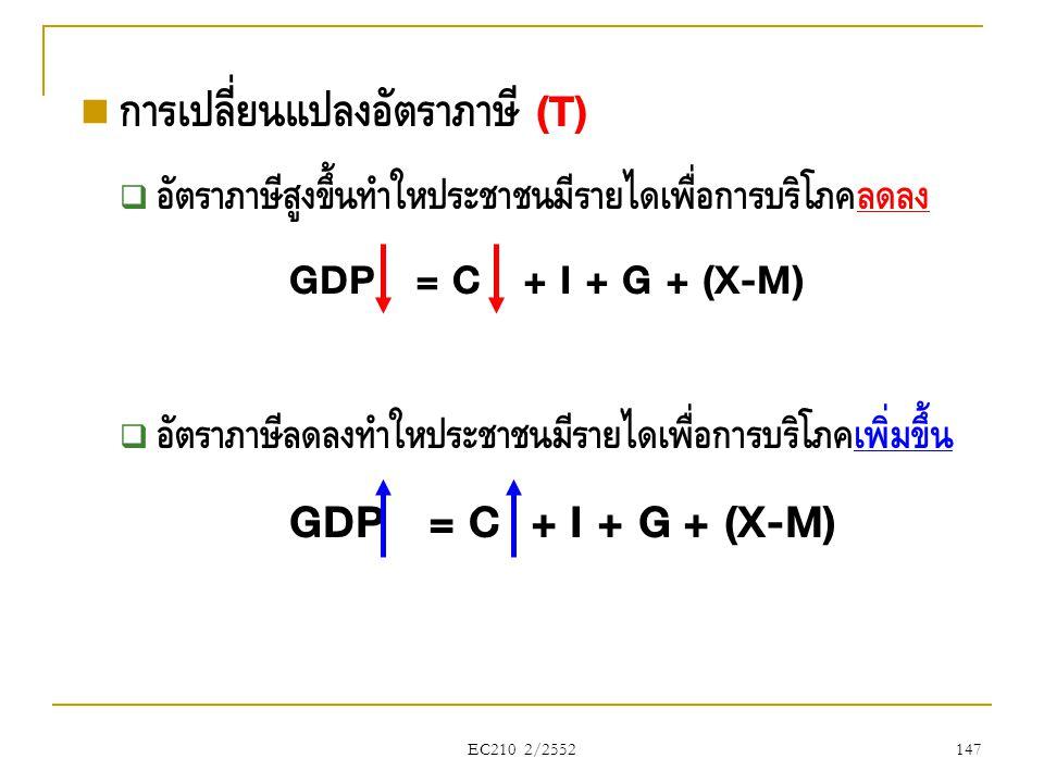 การเปลี่ยนแปลงอัตราภาษี (T)