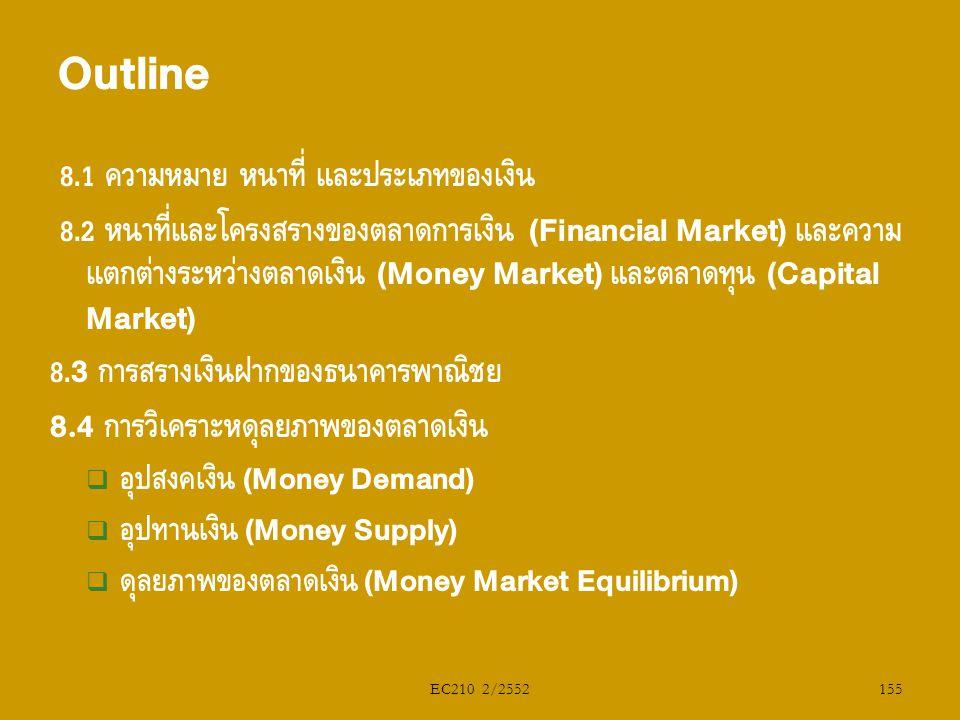 Outline 8.1 ความหมาย หน้าที่ และประเภทของเงิน