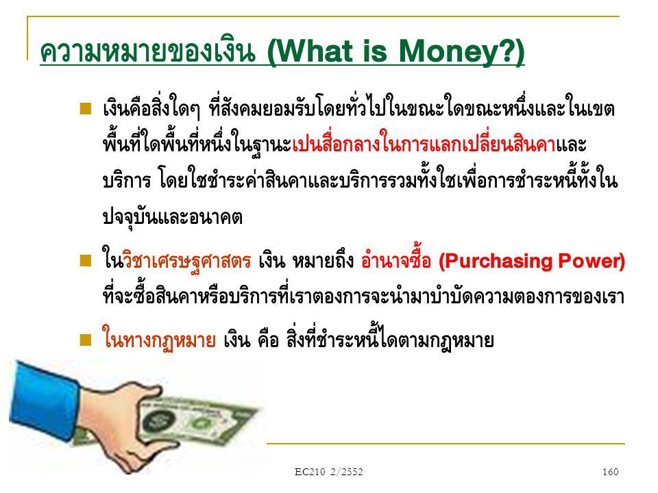 ความหมายของเงิน (What is Money )
