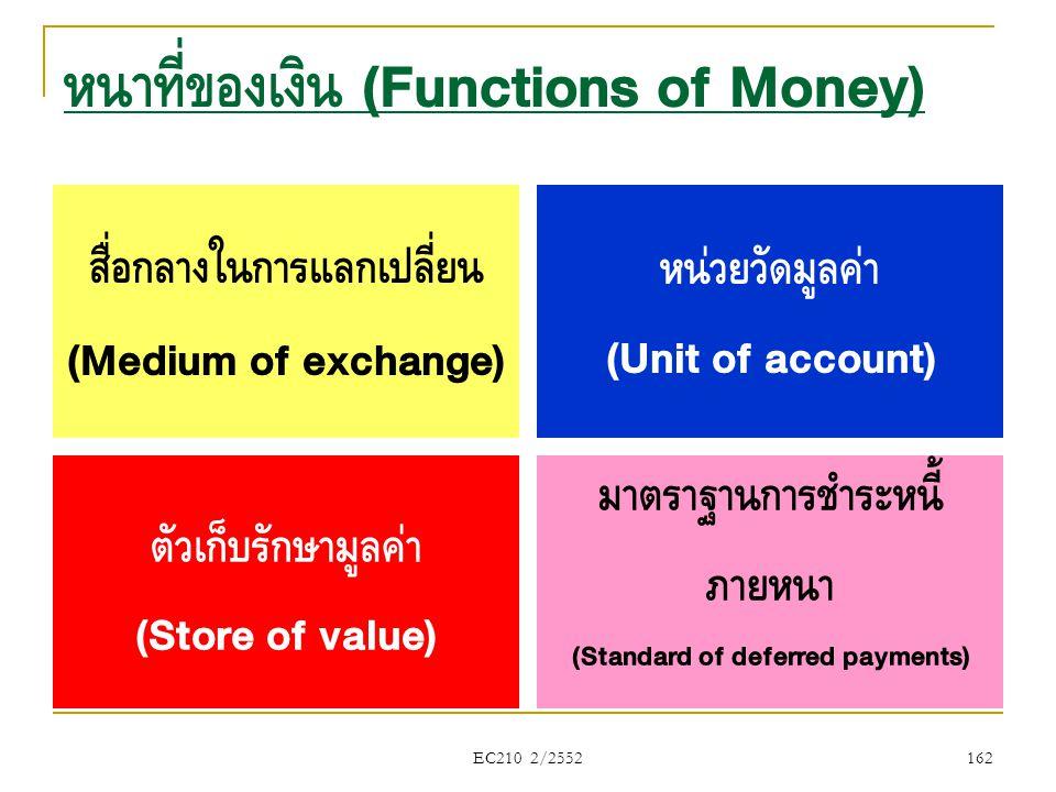 หน้าที่ของเงิน (Functions of Money)