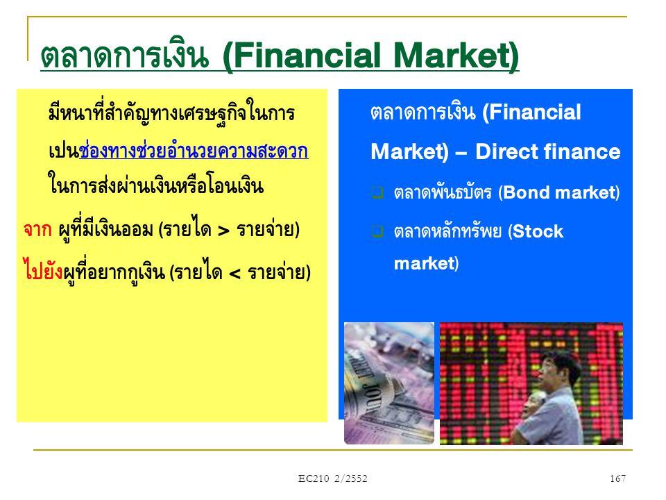 ตลาดการเงิน (Financial Market)