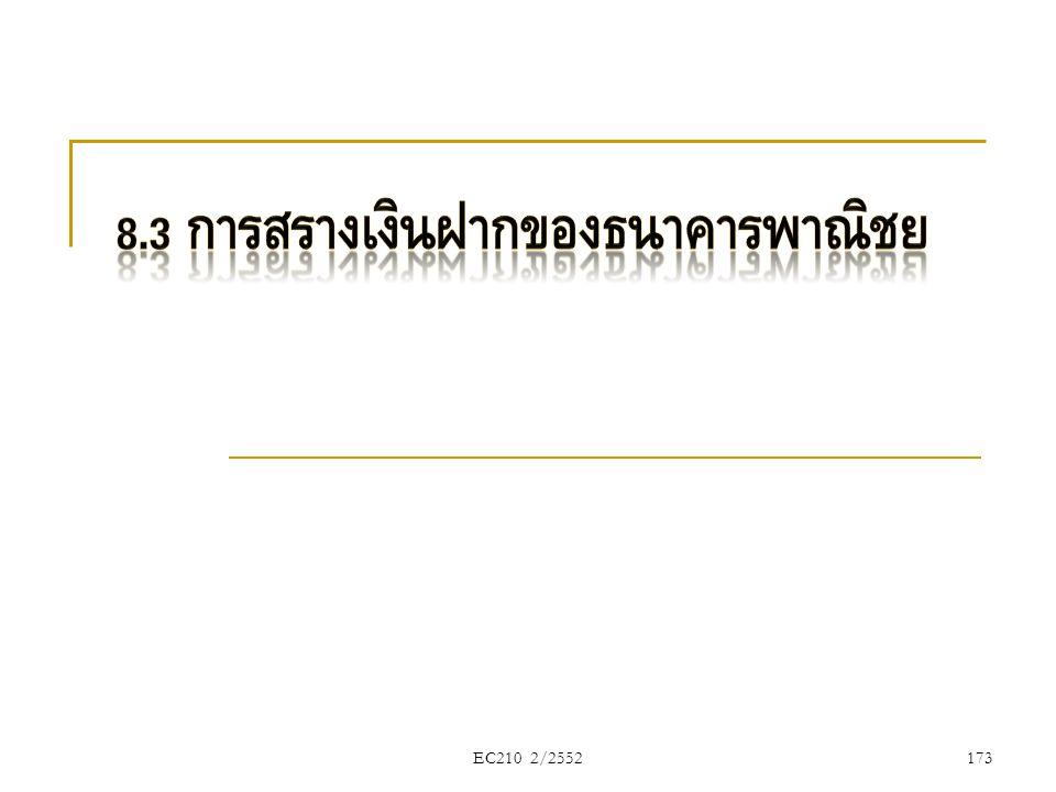 8.3 การสร้างเงินฝากของธนาคารพาณิชย์