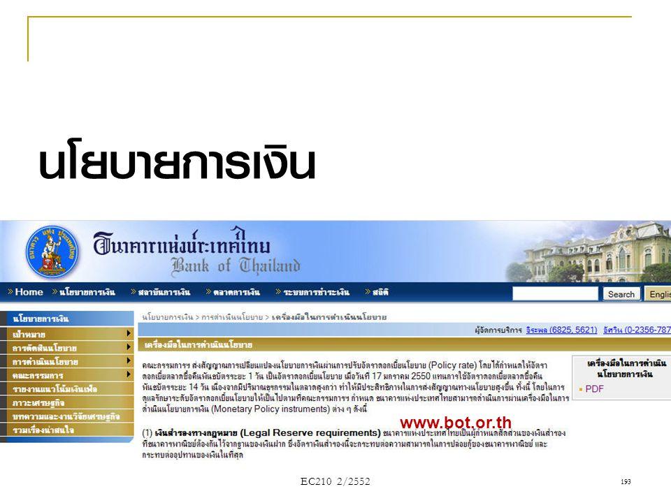 นโยบายการเงิน www.bot.or.th EC210 2/2552