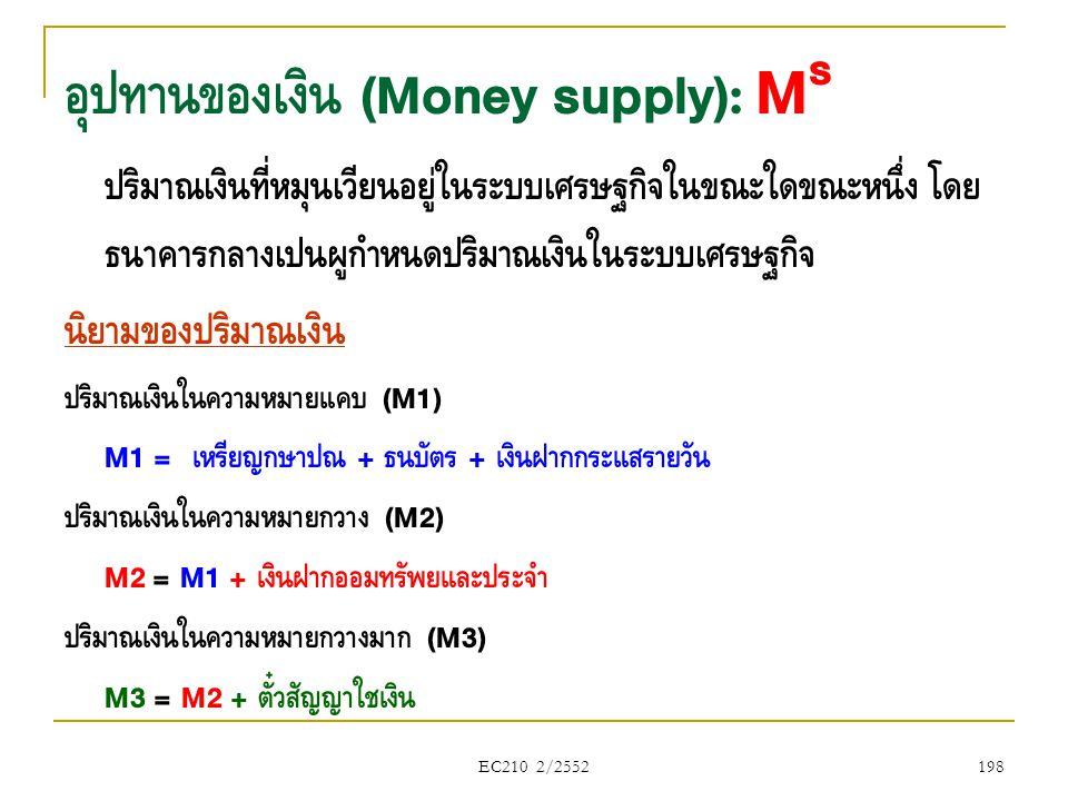 อุปทานของเงิน (Money supply): Ms