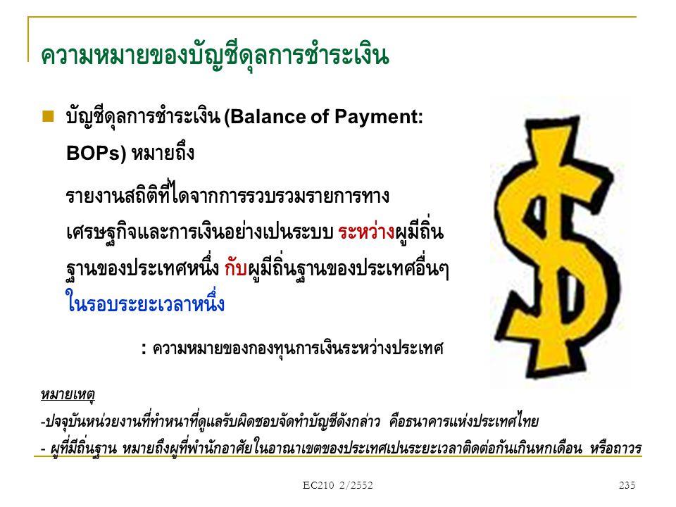 ความหมายของบัญชีดุลการชำระเงิน
